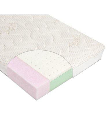 Babys Zone - Materac do łóżeczka VARIO LATEX 120x60 + pokrowiec Amicor
